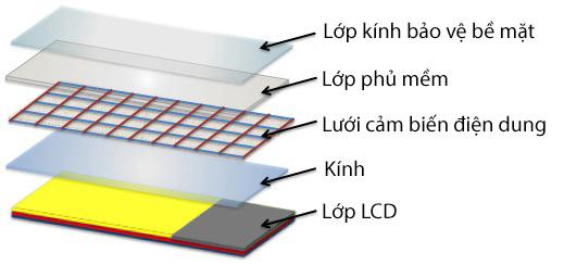 Thay mặt kính cảm ứng Zenfone 2 Laser