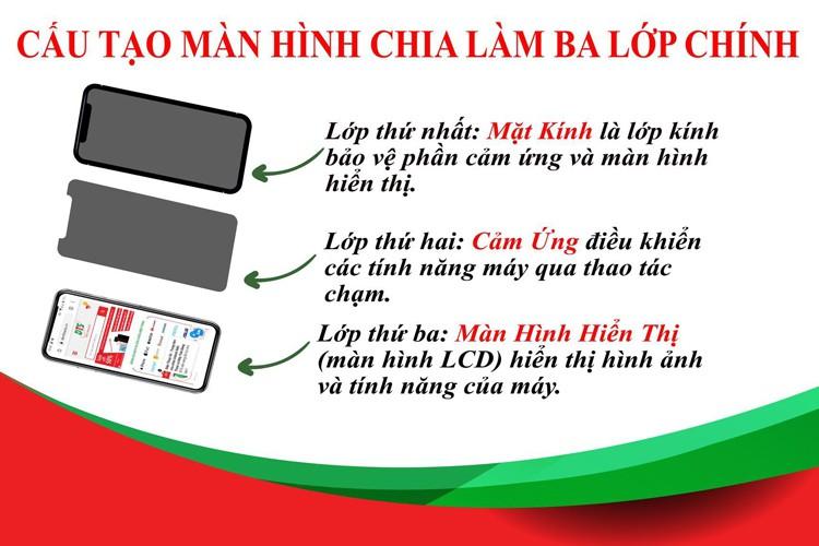 Cau Tao Man Hinh