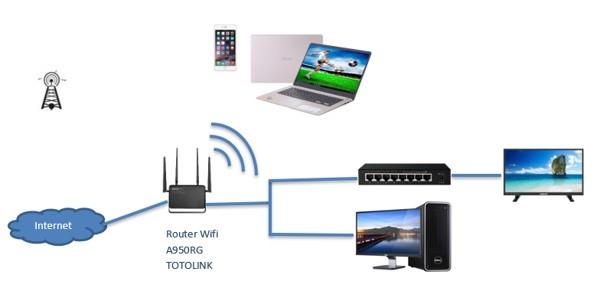 Dien Thoai Khong Ket Noi Duoc Wifi 2